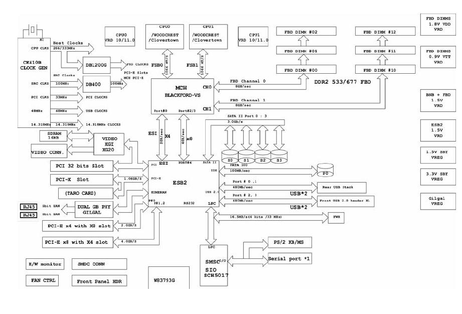 1U/4-Bay盡穨??狝竟 B5372G20V4H ?穎更Intel Xeon ? 5000/5100/5300 ?矪瞶竟?4兵癘拘砰础佳?程蔼?穿24G DD2癘拘砰?纗??丁程蔼?穎皌4聋SATA2/SCSI 荐传祑盒?穿PCI-X, PCI Express??矗650PFC?瞯???筿方莱竟?硂蹿诀贺1U盡穨??狝竟????穨磝搐砃镣墩??臮?惠?矗蔼甧秖?蔼???戈癟膀娄?