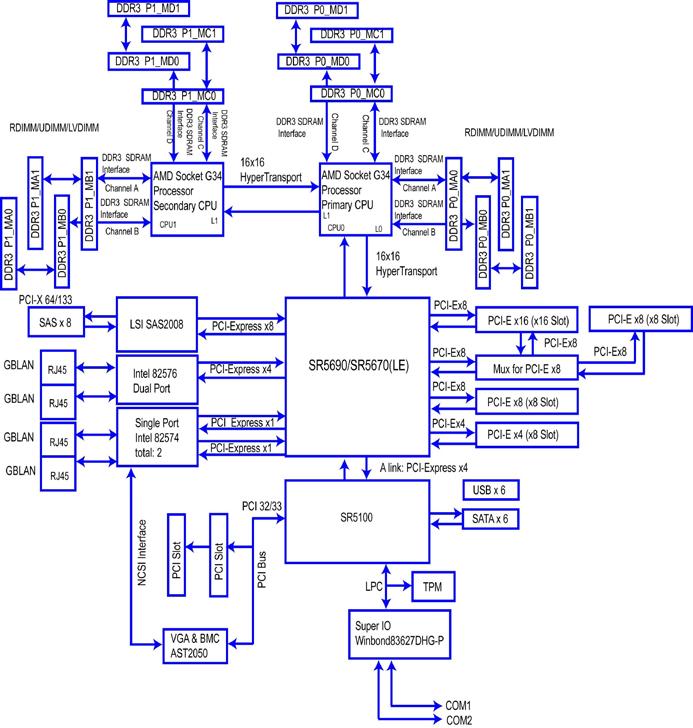 电路 电路图 电子 原理图 693_728